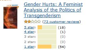 genderhurts 1